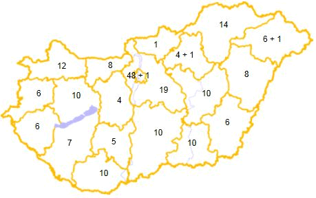 hungarian sections