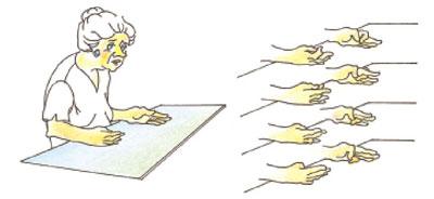 csuklótörés utáni gyógytorna gyakorlatok